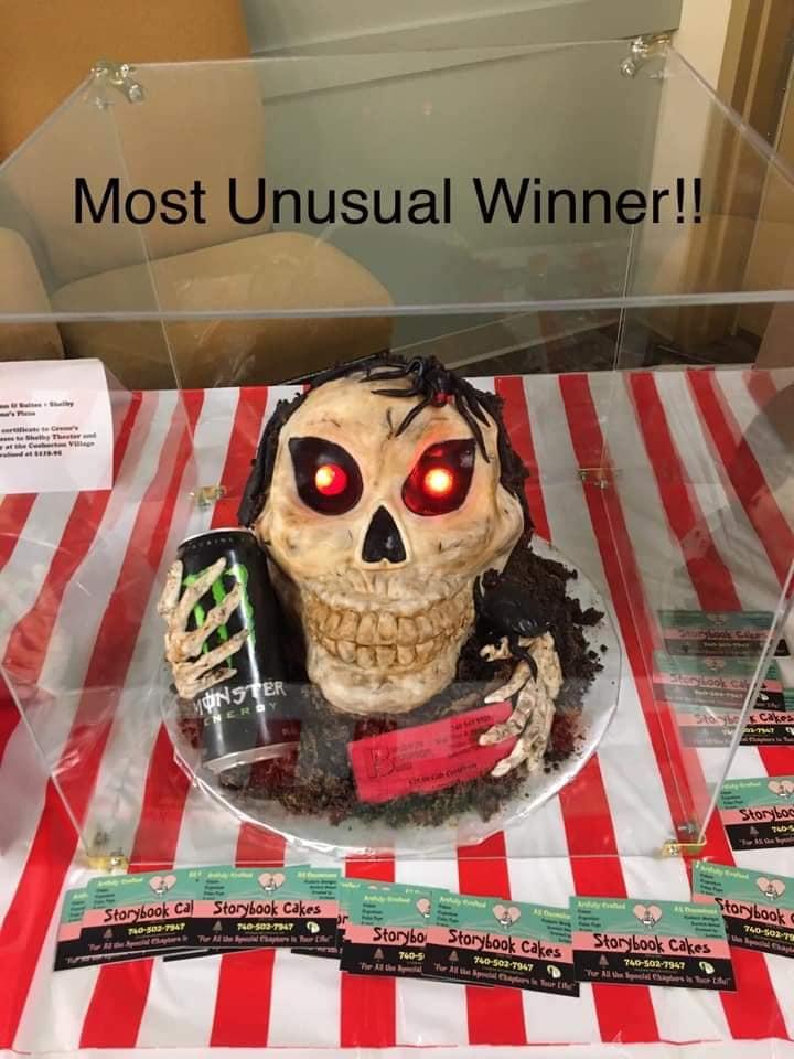 Most Unusual Winner